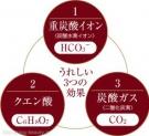 ★重炭酸イオンシャワーお試しキャンペーン★